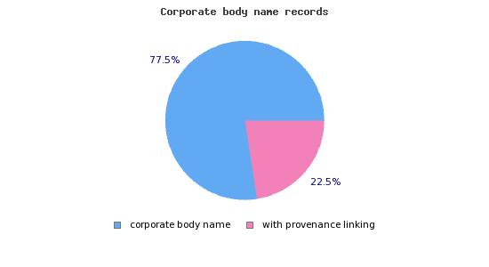 resources:cerl_thesaurus:provenance_corporate.jpg